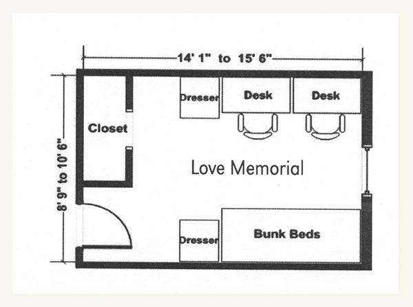 Love Memorial Hall University Housing Nebraska