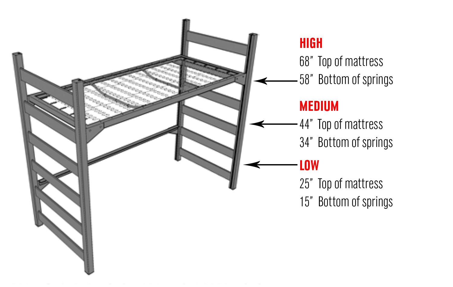 A diagram explaining bed height adjustments